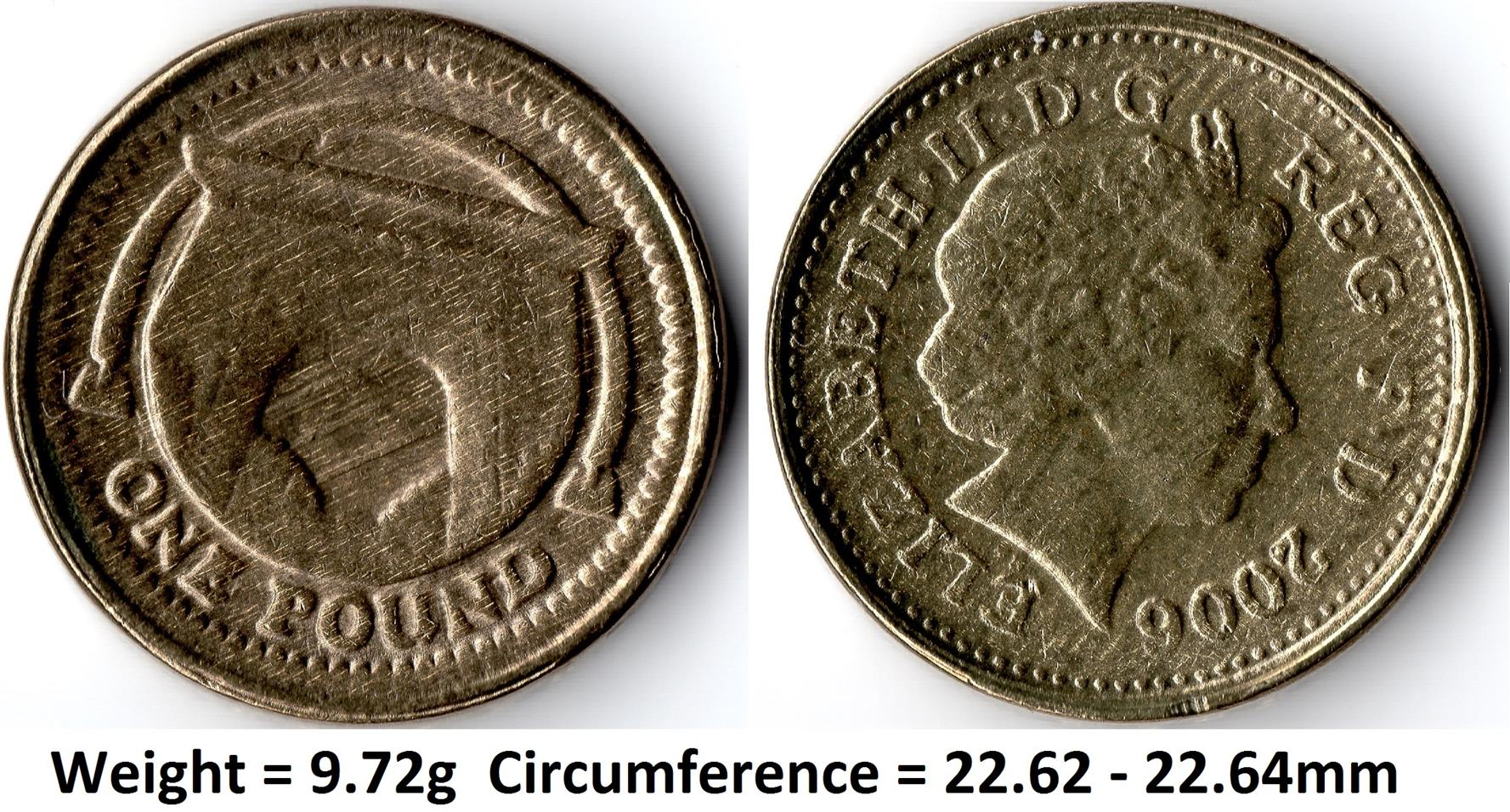 UK FAKE & ERROR COINS - The Hoard